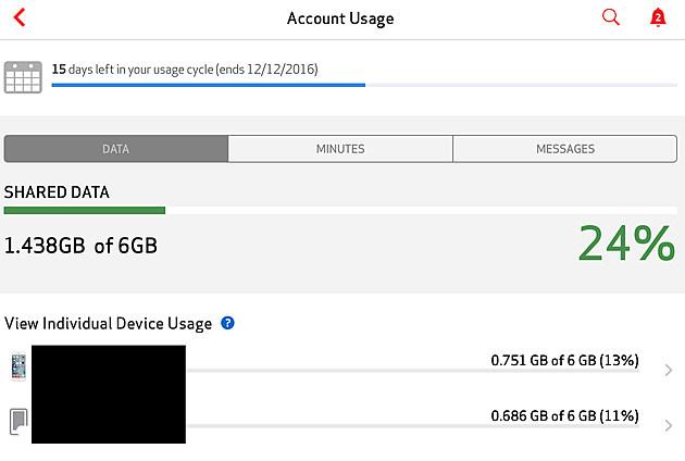 Megabyte Usage For Streaming Video Using Verizon Wireless 47